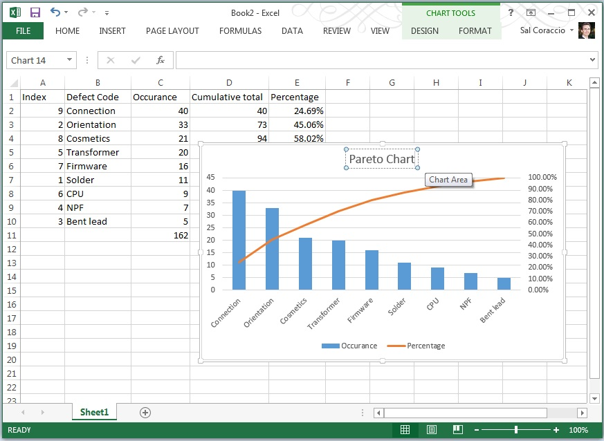 Pareto Chart In Excel 2013 How To Sday Qmsc